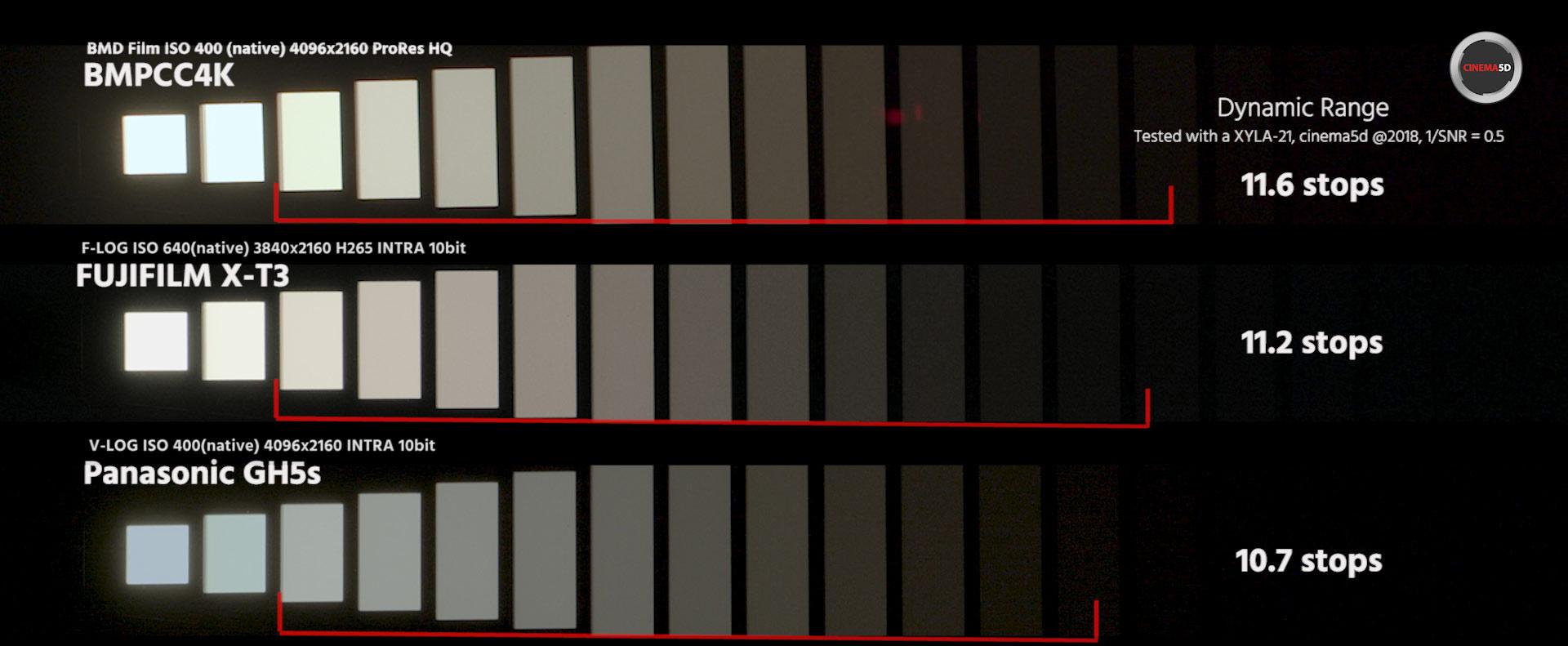 Blackmagic Pocket Cinema Camera 4K Hands-On Review | cinema5D