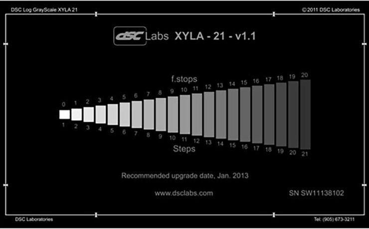 The cinema5D Camera Lab is Back - Dynamic Range Tests