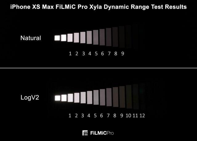 iPhone-XS-Max-640x460.jpg