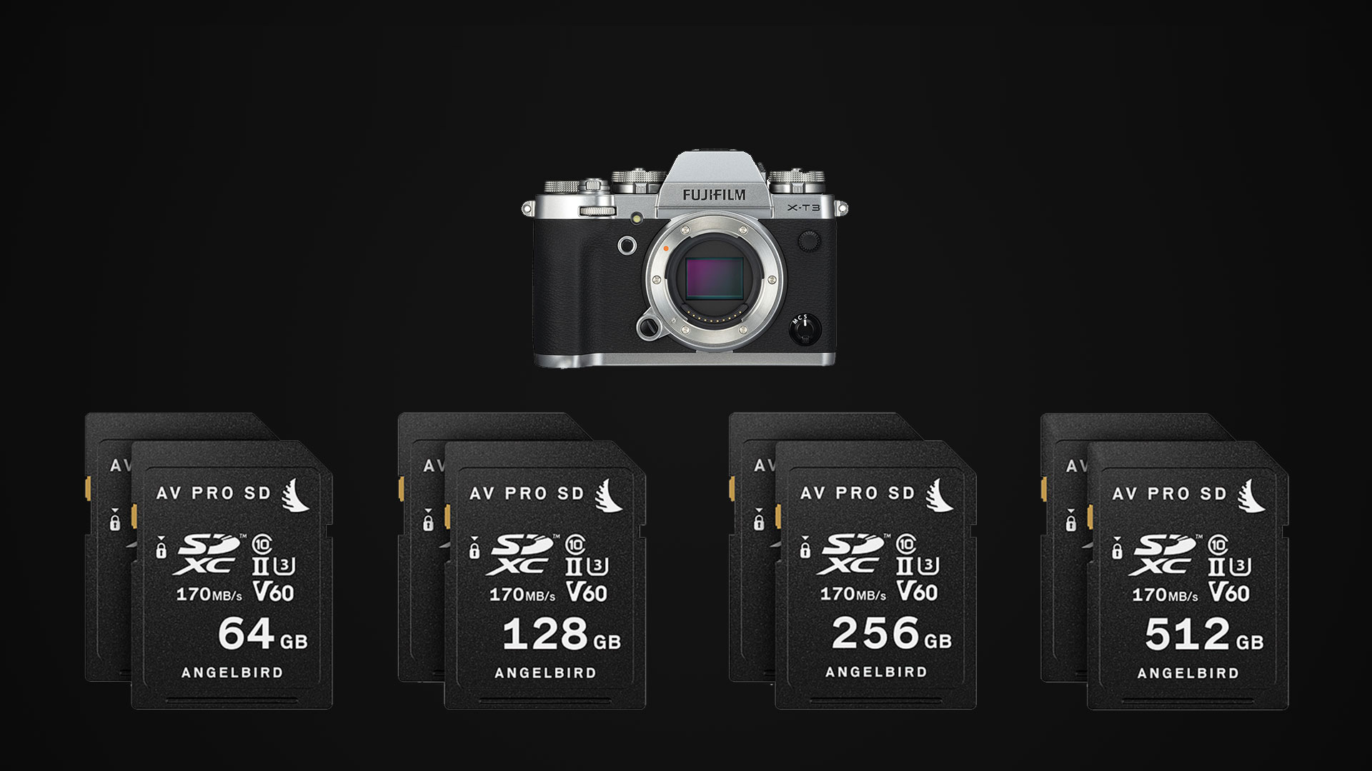 Angelbirdが富士フイルムX-T3専用SDXCカードを発売