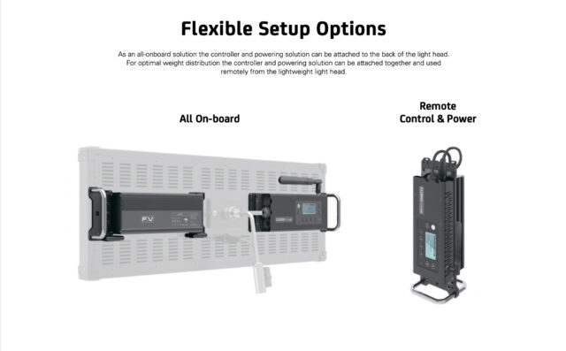 AC Adapter and Controller unit can be attached or detached