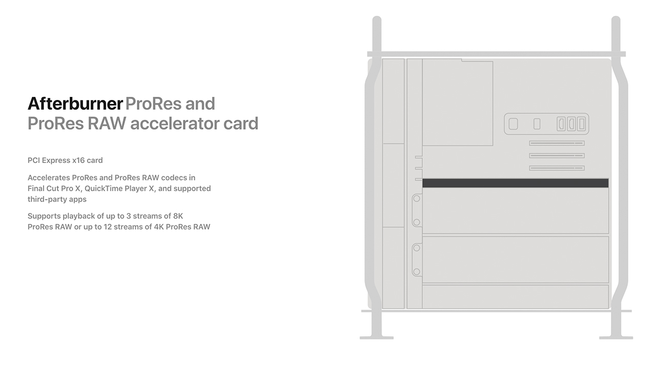 Mac Pro and Pro Display XDR Announced - Monster