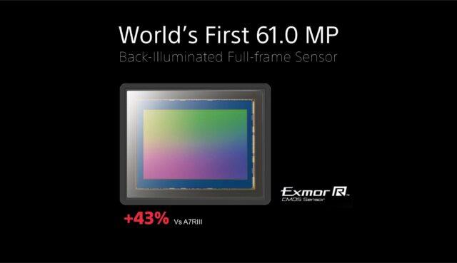 Sony A7RIV - 61 Megapixel CMOS Exmor R Full-Frame Sensor