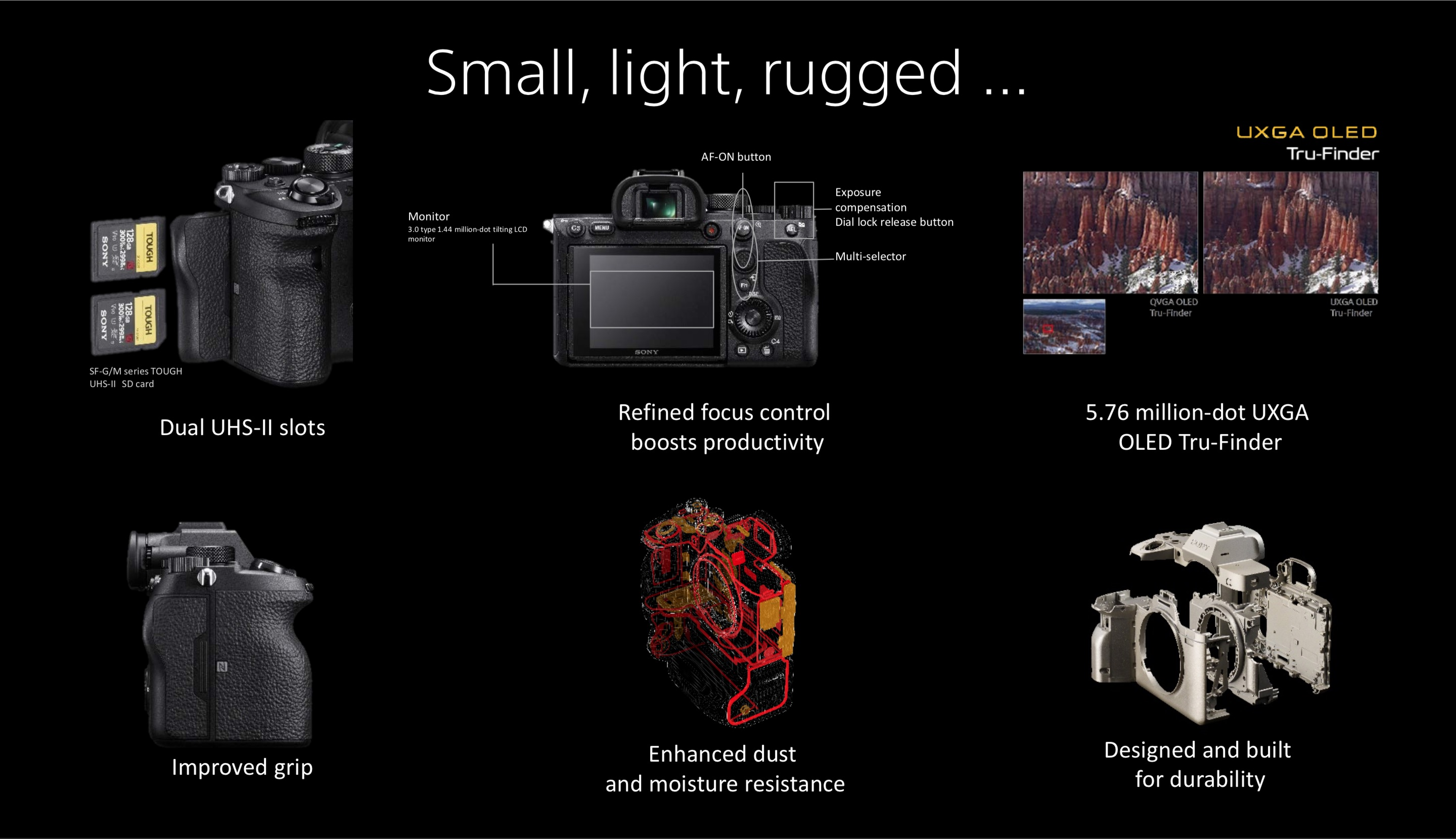 Sony announces high-resolution A7R IV with 61MP sensor