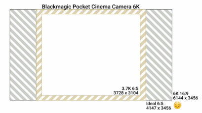 Anamorphic Shooting - Is There an Ideal Sensor Size?