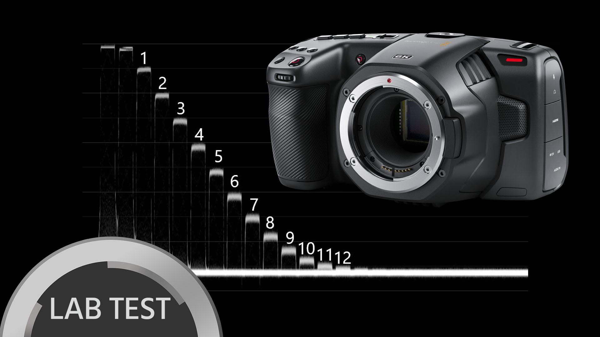 Blackmagic Pocket Cinema Camera 6k Lab Test Dynamic Range Latitude Rolling Shutter More Cined