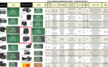 Camera Comparison Chart 2019 - Updated with New Full-Frame Cameras