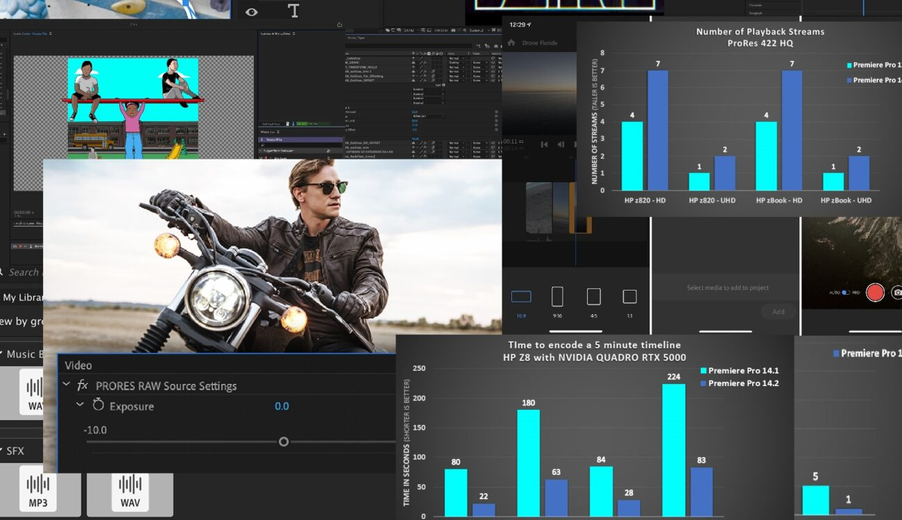 Adobe Creative Cloud Video Apps Updates - ProRes RAW Support and More