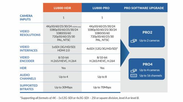 LU800_07