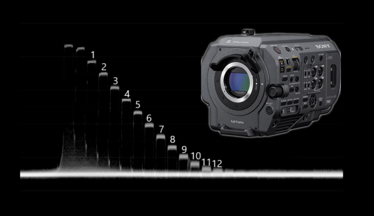 Sony FX9 Lab Test - Rolling Shutter, Dynamic Range and Latitude
