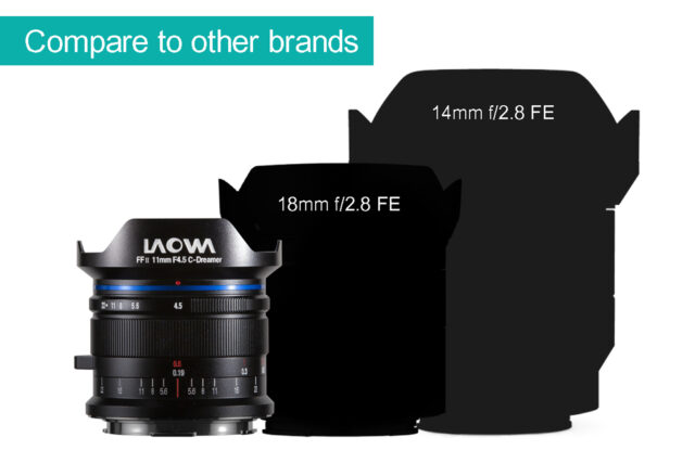 Laowa 11mm compared to other lenses size
