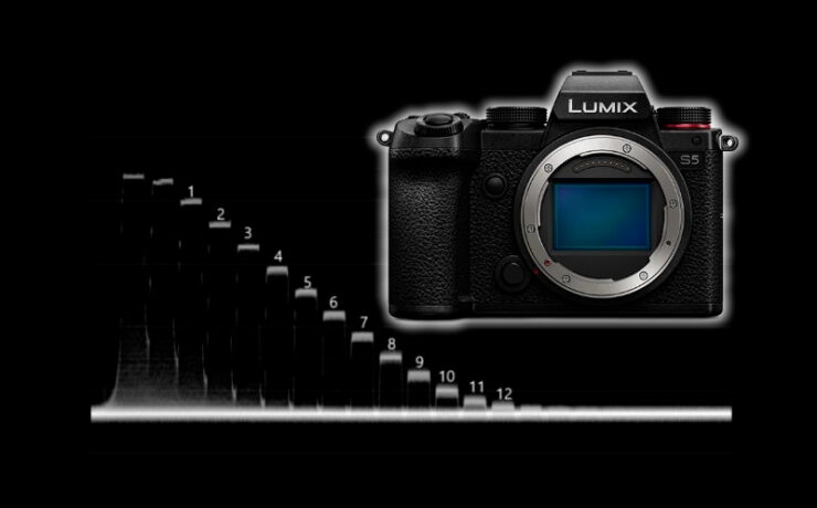 Panasonic LUMIX S5 Lab Test - Rolling Shutter, Dynamic Range and Latitude