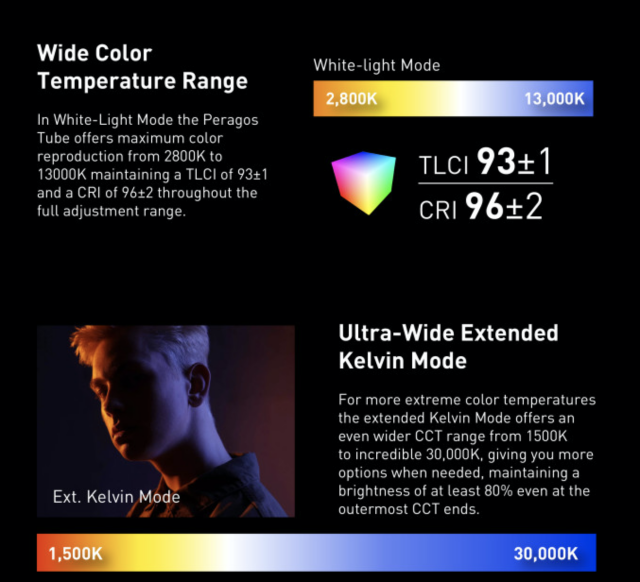 Wide Color Temperature Range