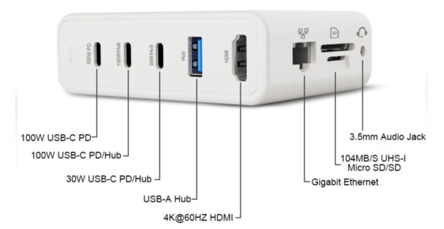 ADG 100W Charger