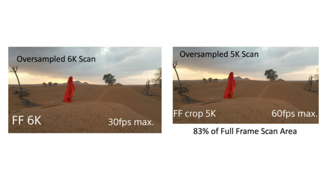 Sony FX9 FF 6K vs FF crop 5K sensor scan modes