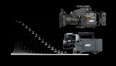 ARRI Alexa Classic & Mini LF Lab Test: Rolling Shutter, Dynamic Range and Latitude