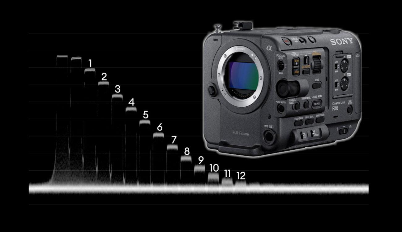 Prueba de laboratorio de la Sony FX6: ProRes RAW externo versus XAVC-Intra interno