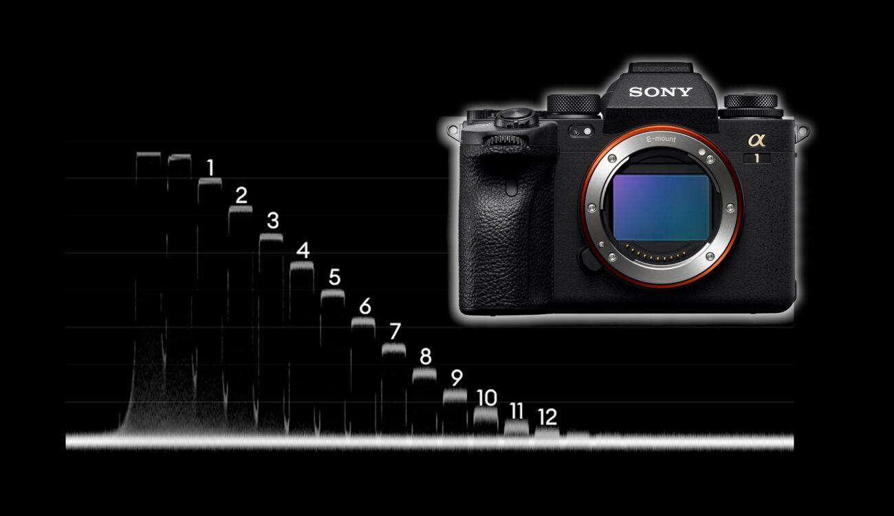 Prueba de laboratorio de la Sony A1 - Rolling shutter, rango dinámico y latitud