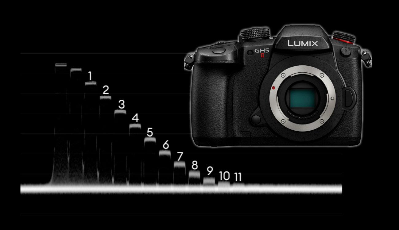 Prueba de laboratorio de la Panasonic LUMIX GH5 II - Rolling shutter, rango dinámico y latitud