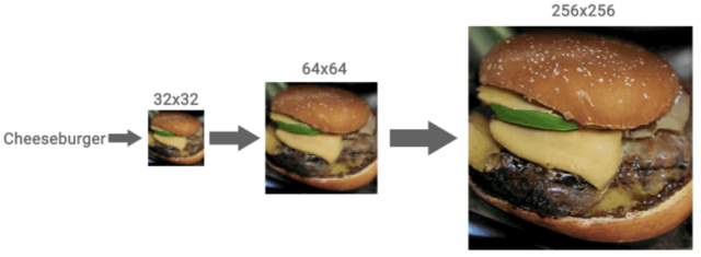 Upscaling with Cascaded Diffusion Models